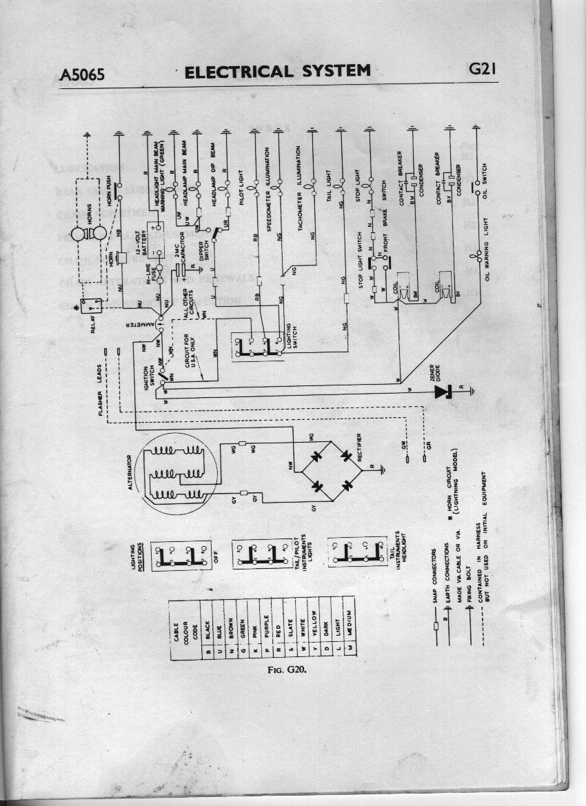 Bsa A65 Wiring Diagram 22 Images Diagrams Main Body Harness Triumph Spitfire Wiring2 Need Schematic For 70 Thunderbolt Britbike Forum At